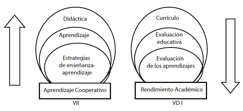 Categorías fundamentales