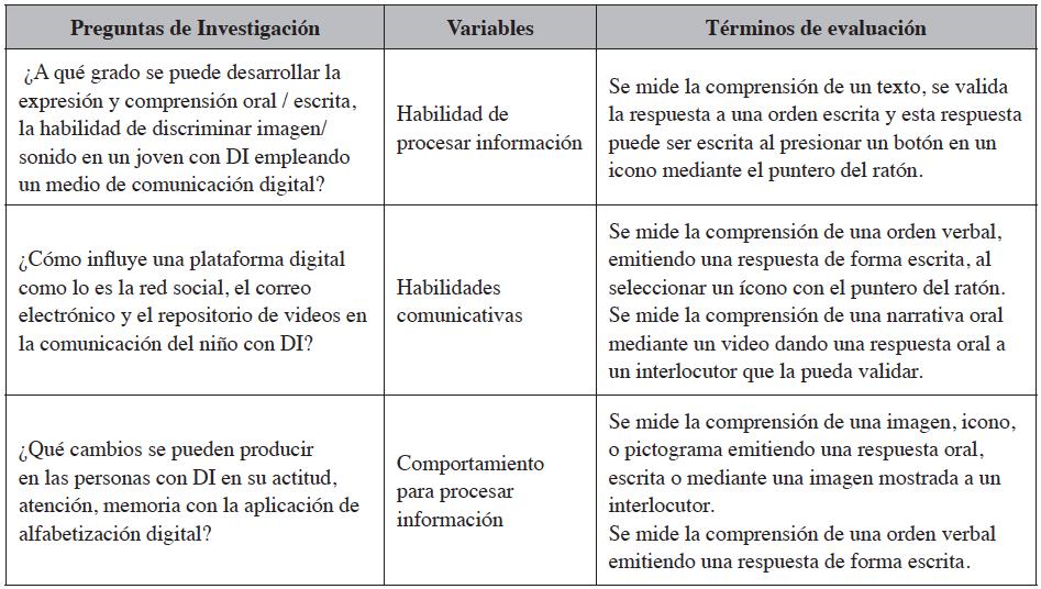 Tabla de congruencia metodológica